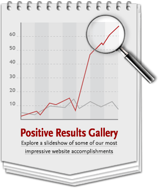 Positive Results Gallery